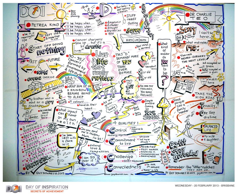 Joint graphic recording poster for Petrea King & Dr Charlie Teo's speeches.