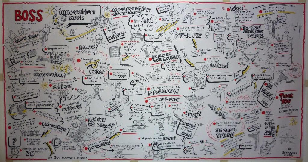 AFR BOSS panel_graphic recording poster_Guy Downes