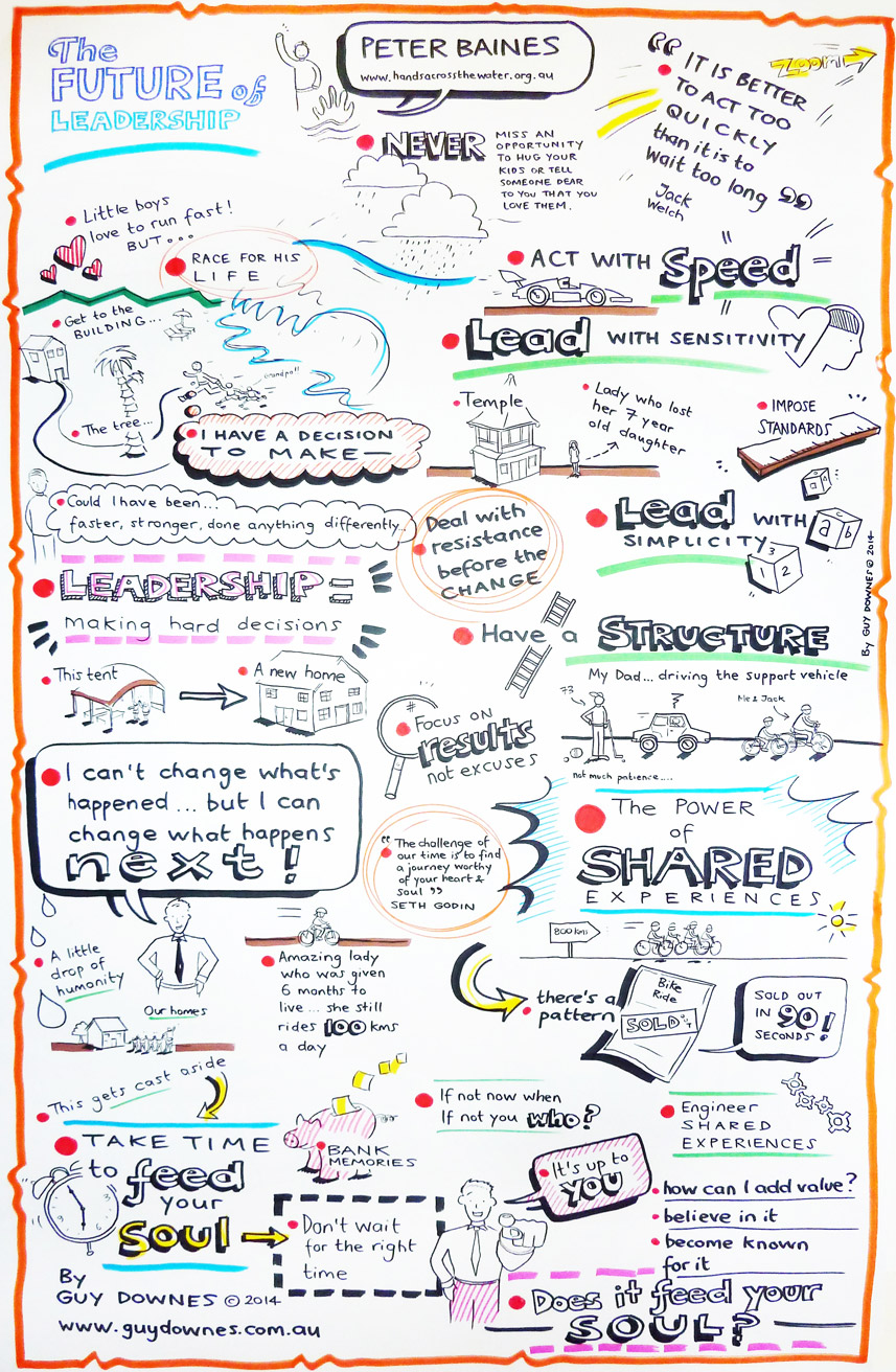 One of the graphic recording posters from the CEO Summit 2014