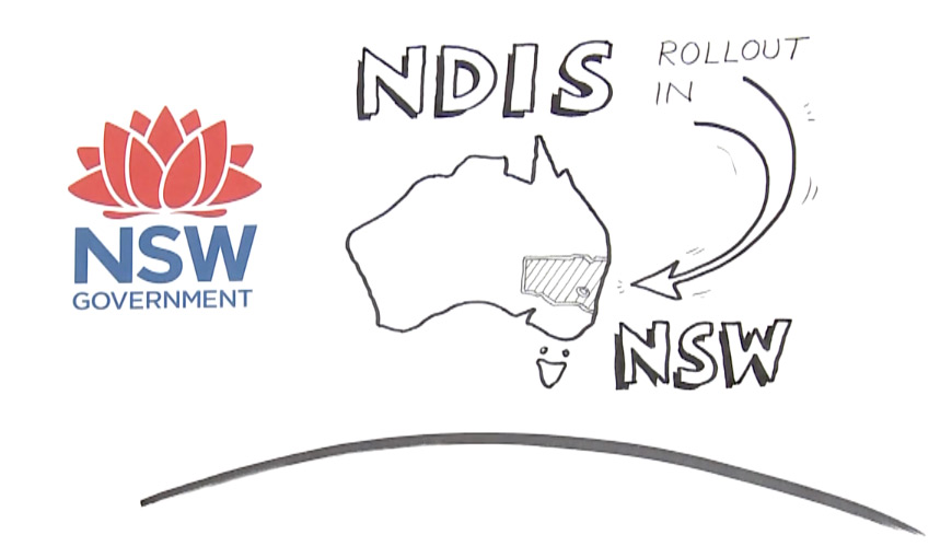 NDIS rollout in NSW