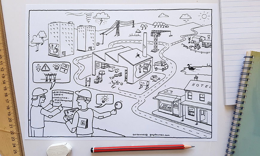 The static drawing helps TPRM spark conversations